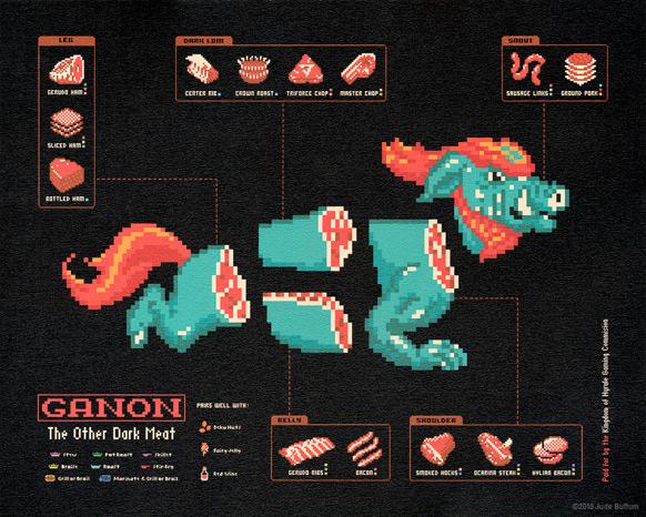 Terrarium och kött #4